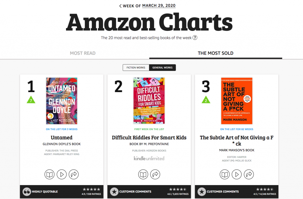 top books amazon imports